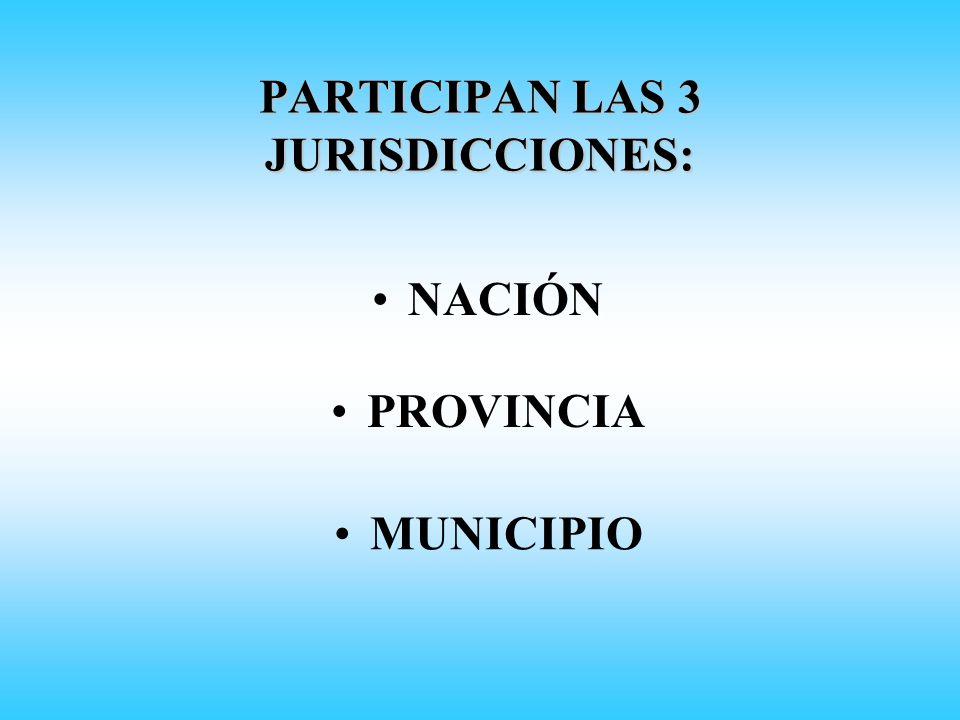 PARTICIPAN LAS 3 JURISDICCIONES: PROVINCIA NACIÓN MUNICIPIO