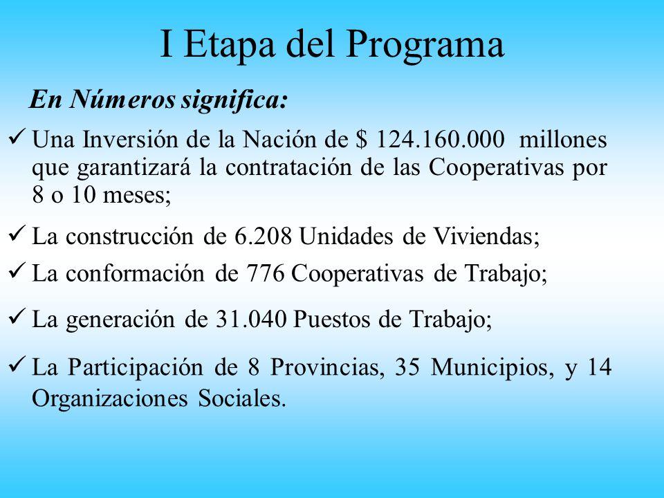 I Etapa del Programa U na Inversión de la Nación de $ 124.160.000 millones que garantizará la contratación de las Cooperativas por 8 o 10 meses; En Números significa: L a construcción de 6.208 Unidades de Viviendas; L a conformación de 776 Cooperativas de Trabajo; L a Participación de 8 Provincias, 35 Municipios, y 14 Organizaciones Sociales.