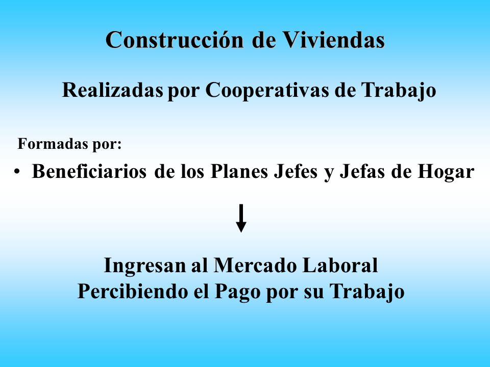 Construcción de Viviendas Beneficiarios de los Planes Jefes y Jefas de Hogar Realizadas por Cooperativas de Trabajo Ingresan al Mercado Laboral Percibiendo el Pago por su Trabajo Formadas por: