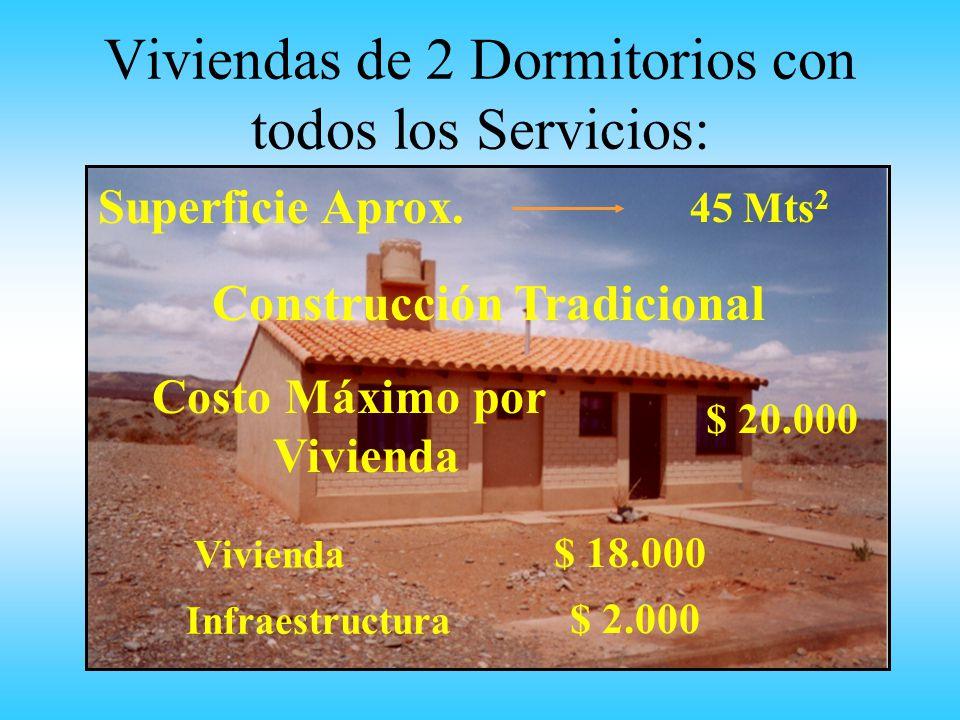 Viviendas de 2 Dormitorios con todos los Servicios: 45 Mts 2 Costo Máximo por Vivienda $ 20.000 $ 2.000 $ 18.000 Vivienda Infraestructura Superficie Aprox.