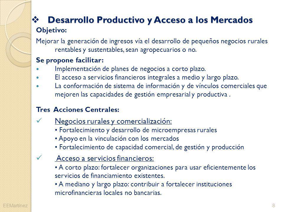 Desarrollo Productivo y Acceso a los Mercados Desarrollo Productivo y Acceso a los Mercados Objetivo: Mejorar la generación de ingresos vía el desarro