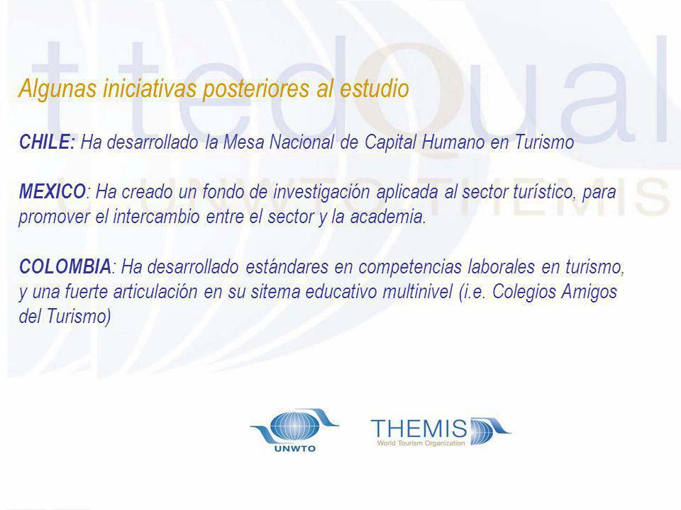 Algunas iniciativas posteriores al estudio CHILE: Ha desarrollado la Mesa Nacional de Capital Humano en Turismo MEXICO : Ha creado un fondo de investi