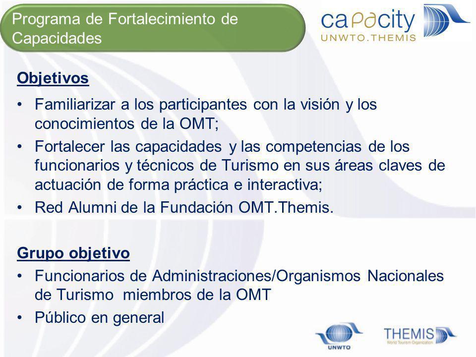 Objetivos Familiarizar a los participantes con la visión y los conocimientos de la OMT; Fortalecer las capacidades y las competencias de los funcionar