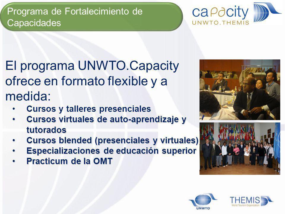 El programa UNWTO.Capacity ofrece en formato flexible y a medida: Cursos y talleres presenciales Cursos virtuales de auto-aprendizaje y tutoradosCurso