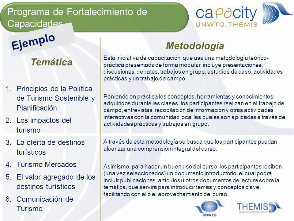 Temática 1.Principios de la Política de Turismo Sostenible y Planificación 2.Los impactos del turismo 3.La oferta de destinos turísticos 4.Turismo Mer