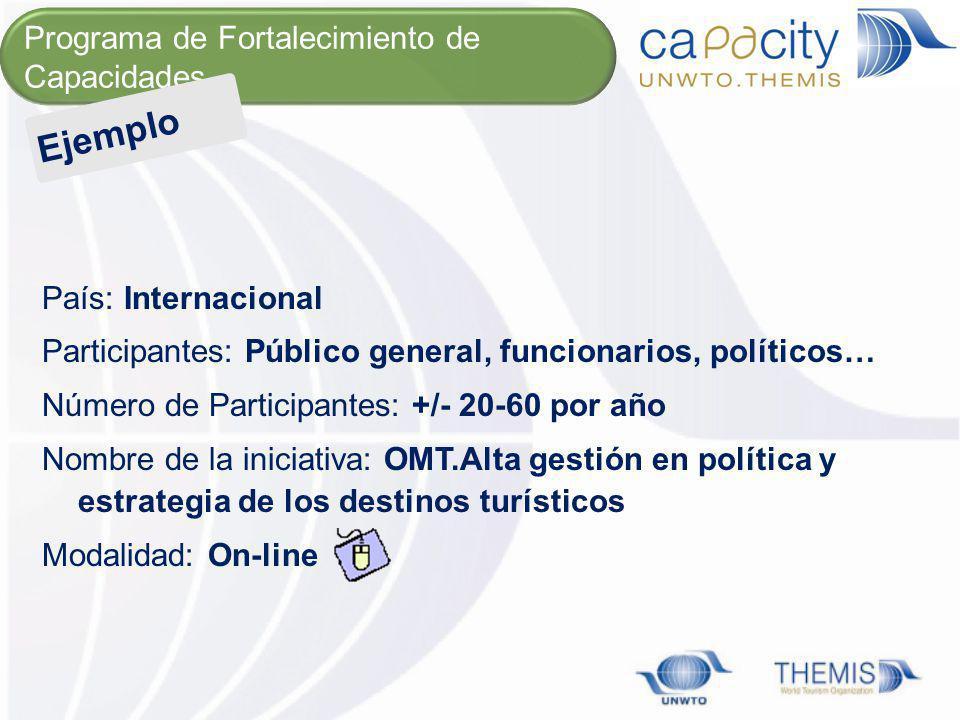 País: Internacional Participantes: Público general, funcionarios, políticos… Número de Participantes: +/- 20-60 por año Nombre de la iniciativa: OMT.A