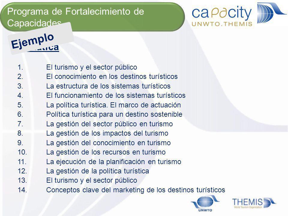 Temática 1. El turismo y el sector público 2. El conocimiento en los destinos turísticos 3. La estructura de los sistemas turísticos 4. El funcionamie