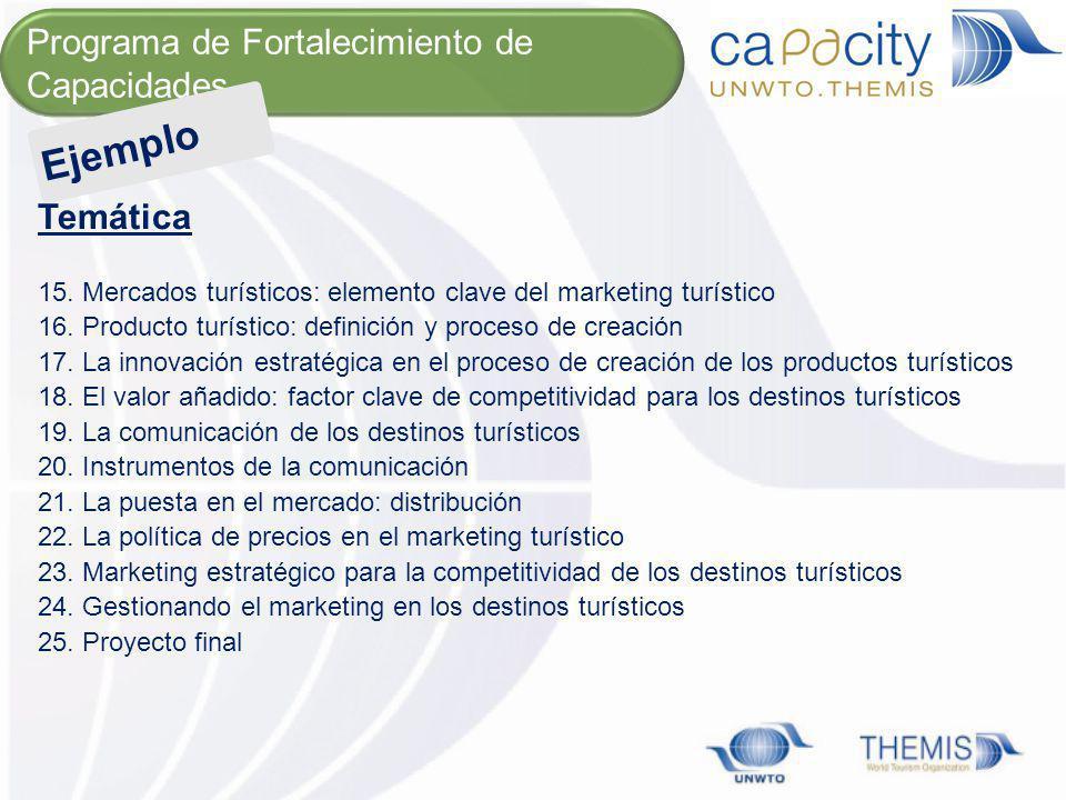 Temática 15. Mercados turísticos: elemento clave del marketing turístico 16. Producto turístico: definición y proceso de creación 17. La innovación es