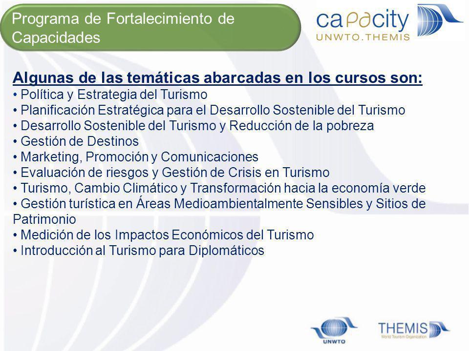 Algunas de las temáticas abarcadas en los cursos son: Política y Estrategia del Turismo Planificación Estratégica para el Desarrollo Sostenible del Tu