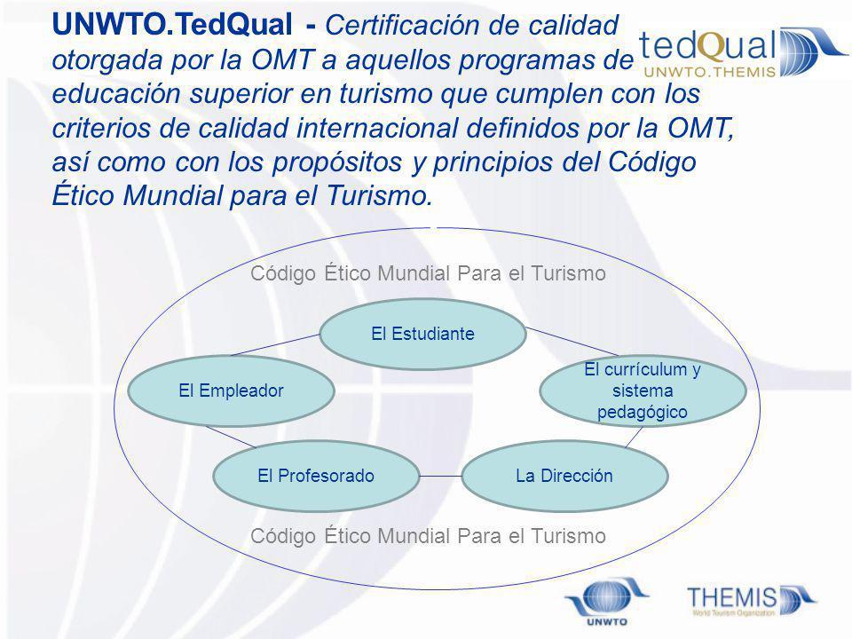 UNWTO.TedQual - Certificación de calidad otorgada por la OMT a aquellos programas de educación superior en turismo que cumplen con los criterios de ca