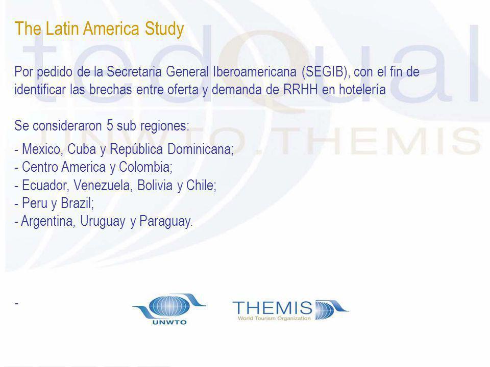 The Latin America Study Por pedido de la Secretaria General Iberoamericana (SEGIB), con el fin de identificar las brechas entre oferta y demanda de RR