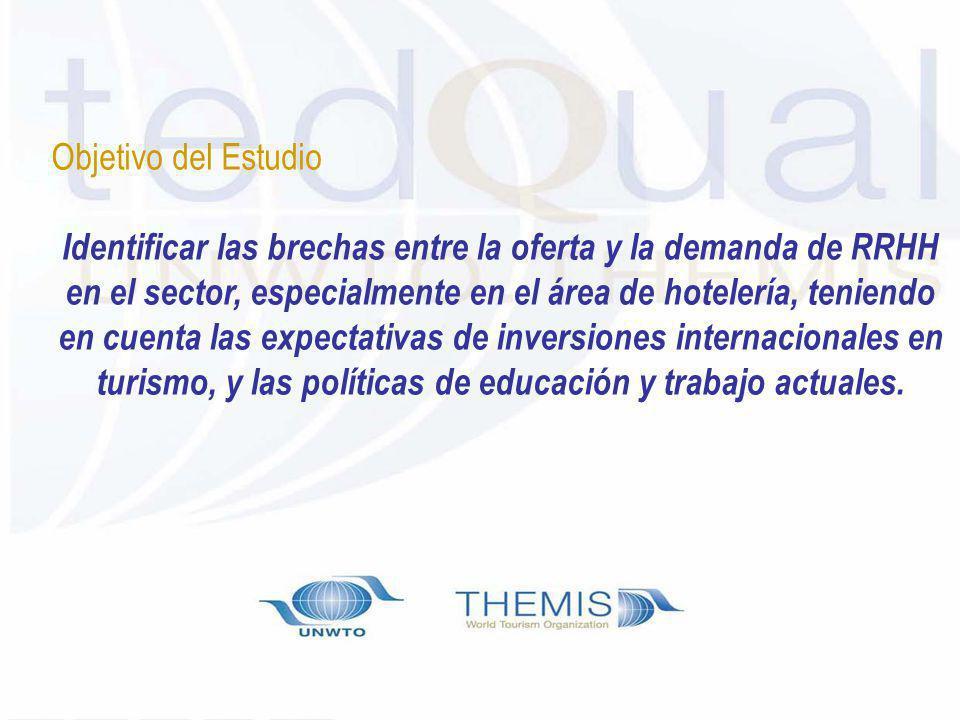 Objetivo del Estudio Identificar las brechas entre la oferta y la demanda de RRHH en el sector, especialmente en el área de hotelería, teniendo en cue