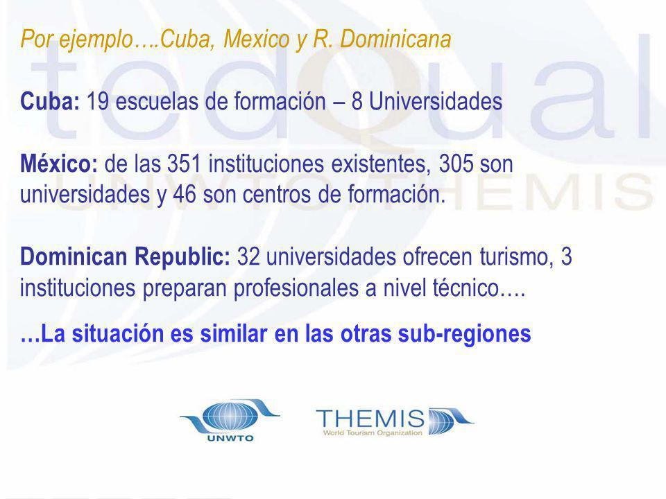 Por ejemplo….Cuba, Mexico y R. Dominicana Cuba: 19 escuelas de formación – 8 Universidades México: de las 351 instituciones existentes, 305 son univer