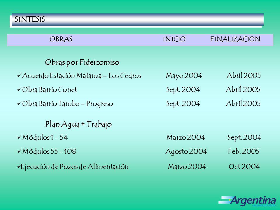 SINTESIS SINTESIS OBRAS INICIO FINALIZACION Acuerdo Estación Matanza – Los Cedros Mayo 2004 Abril 2005 Obra Barrio Conet Sept.