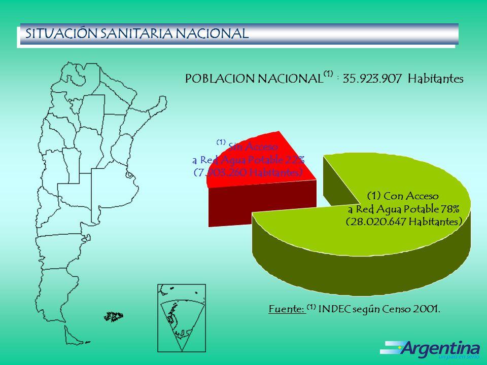 SITUACIÓN SANITARIA NACIONAL SITUACIÓN SANITARIA NACIONAL POBLACION NACIONAL (1) : 35.923.907 Habitantes Fuente: (1) INDEC según Censo 2001.