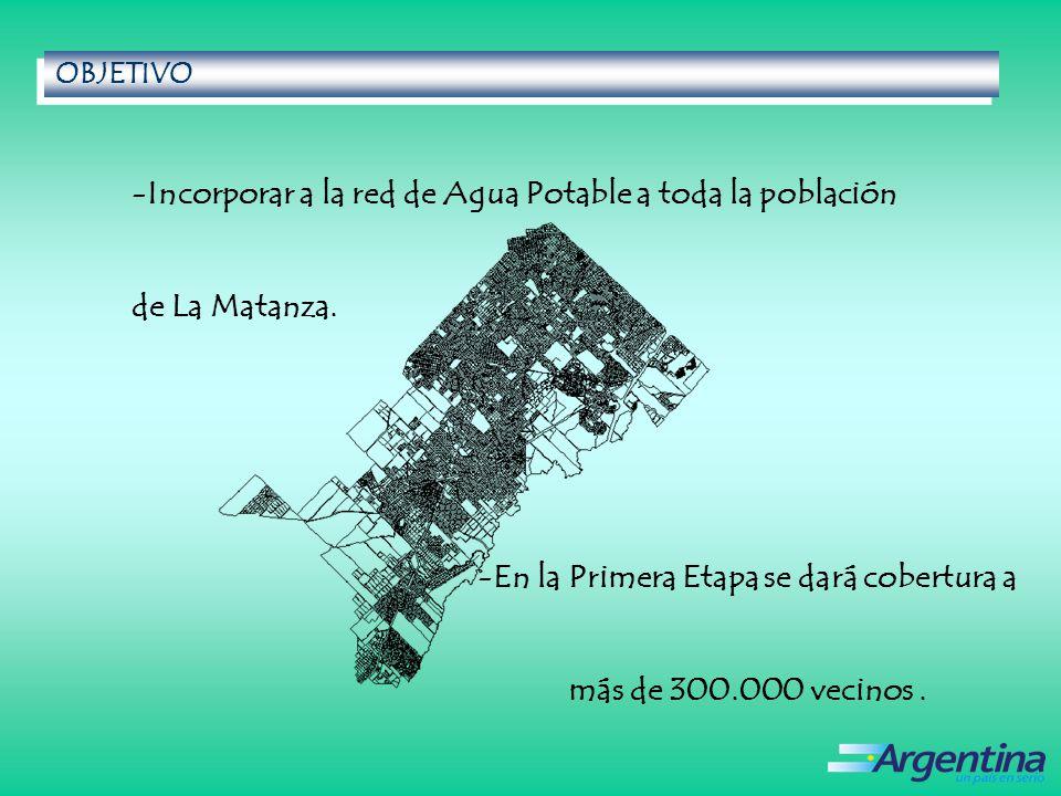 OBJETIVO -I-Incorporar a la red de Agua Potable a toda la población de La Matanza.