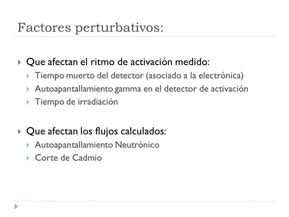 Factores perturbativos: Que afectan el ritmo de activación medido: Tiempo muerto del detector (asociado a la electrónica) Autoapantallamiento gamma en el detector de activación Tiempo de irradiación Que afectan los flujos calculados: Autoapantallamiento Neutrónico Corte de Cadmio
