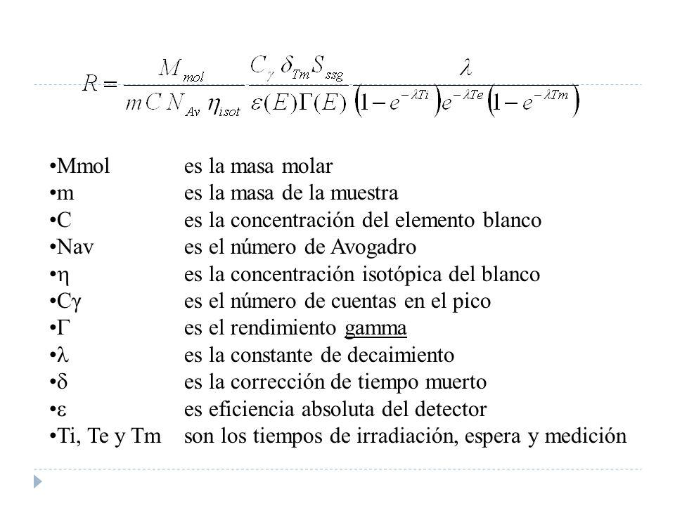 Mmol es la masa molar m es la masa de la muestra C es la concentración del elemento blanco Nav es el número de Avogadro es la concentración isotópica del blanco Cγes el número de cuentas en el pico es el rendimiento gamma es la constante de decaimiento es la corrección de tiempo muerto es eficiencia absoluta del detector Ti, Te y Tm son los tiempos de irradiación, espera y medición