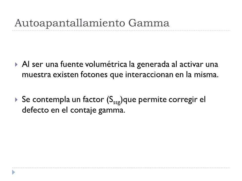 Autoapantallamiento Gamma Al ser una fuente volumétrica la generada al activar una muestra existen fotones que interaccionan en la misma.