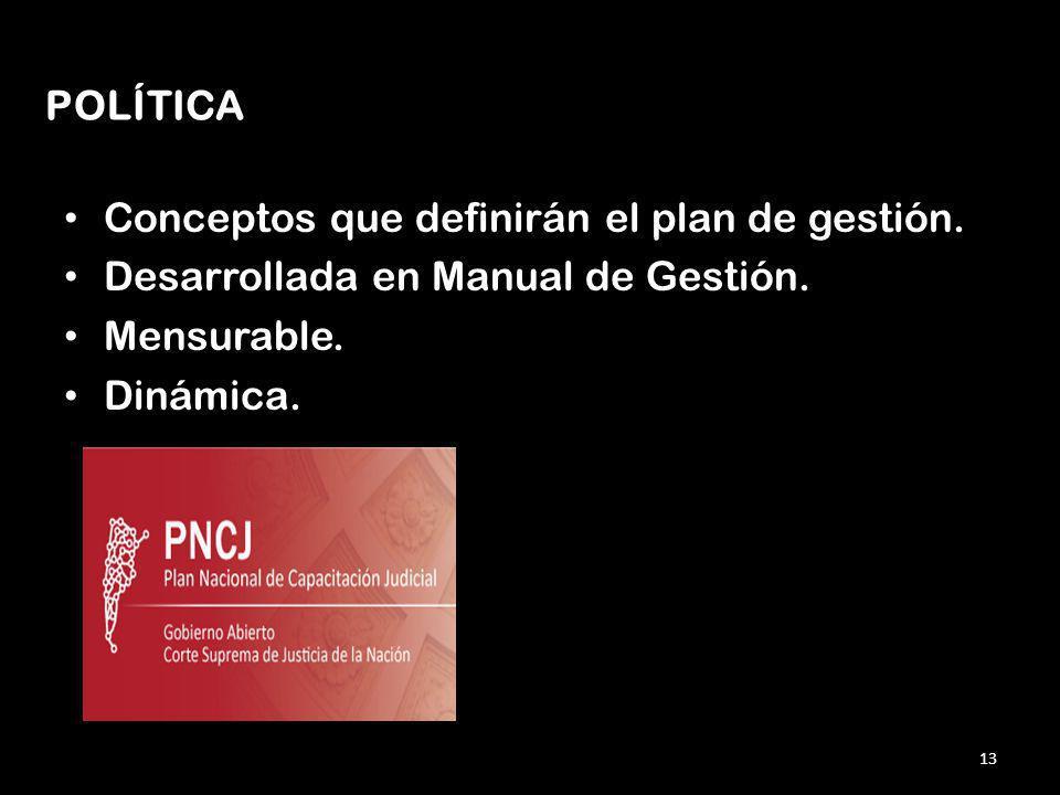 Conceptos que definirán el plan de gestión.Desarrollada en Manual de Gestión.