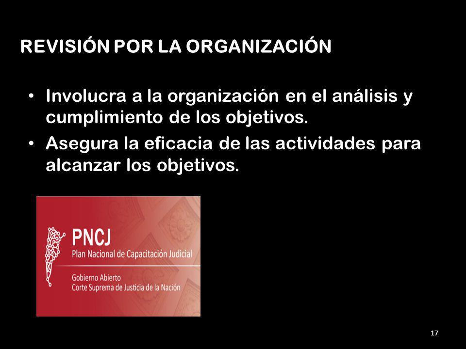 Involucra a la organización en el análisis y cumplimiento de los objetivos.