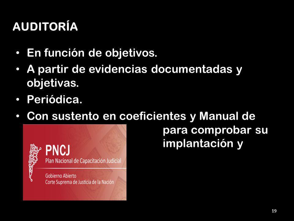 AUDITORIA En función de objetivos.A partir de evidencias documentadas y objetivas.