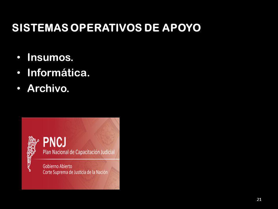 Insumos. Informática. Archivo. 21 SISTEMAS OPERATIVOS DE APOYO