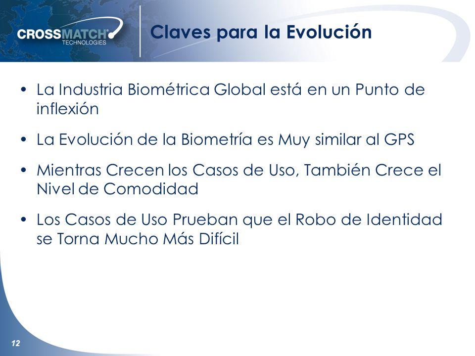12 Claves para la Evolución La Industria Biométrica Global está en un Punto de inflexión La Evolución de la Biometría es Muy similar al GPS Mientras Crecen los Casos de Uso, También Crece el Nivel de Comodidad Los Casos de Uso Prueban que el Robo de Identidad se Torna Mucho Más Difícil