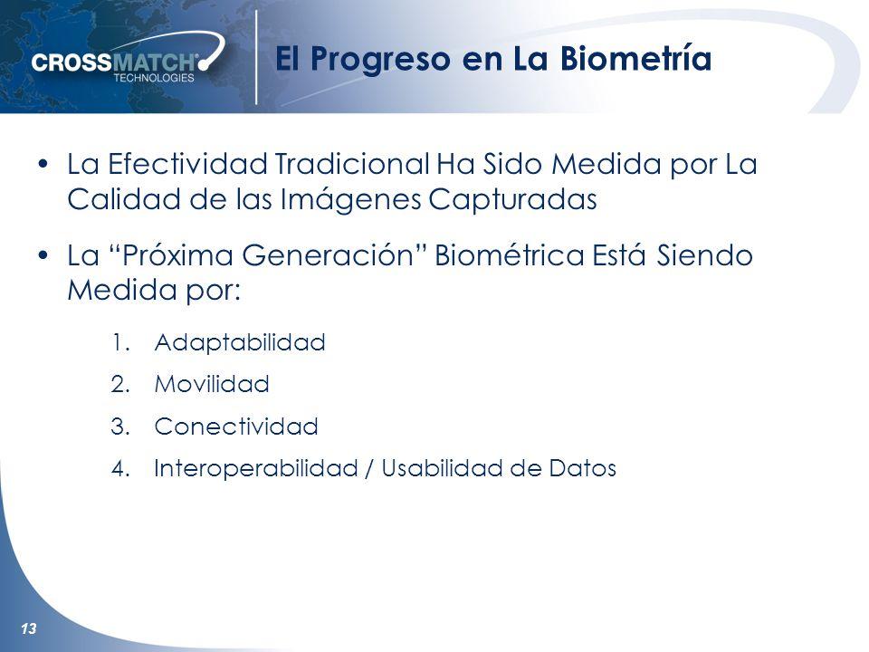 13 El Progreso en La Biometría La Efectividad Tradicional Ha Sido Medida por La Calidad de las Imágenes Capturadas La Próxima Generación Biométrica Está Siendo Medida por: 1.Adaptabilidad 2.Movilidad 3.Conectividad 4.Interoperabilidad / Usabilidad de Datos