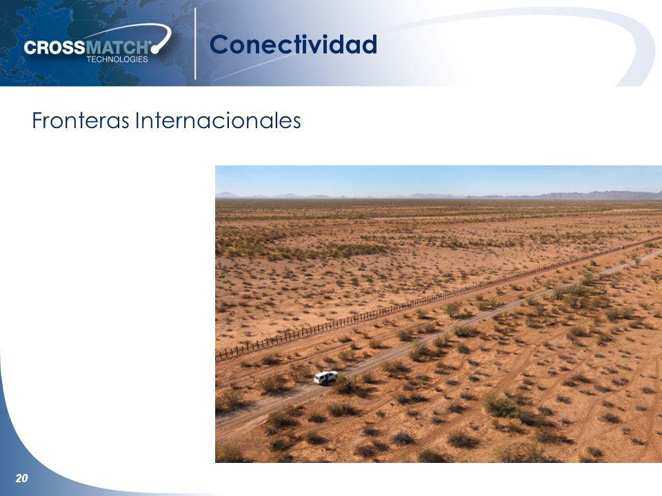20 Conectividad Fronteras Internacionales