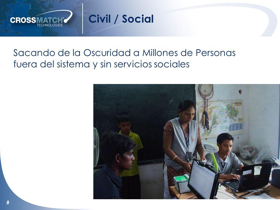 8 Civil / Social Sacando de la Oscuridad a Millones de Personas fuera del sistema y sin servicios sociales