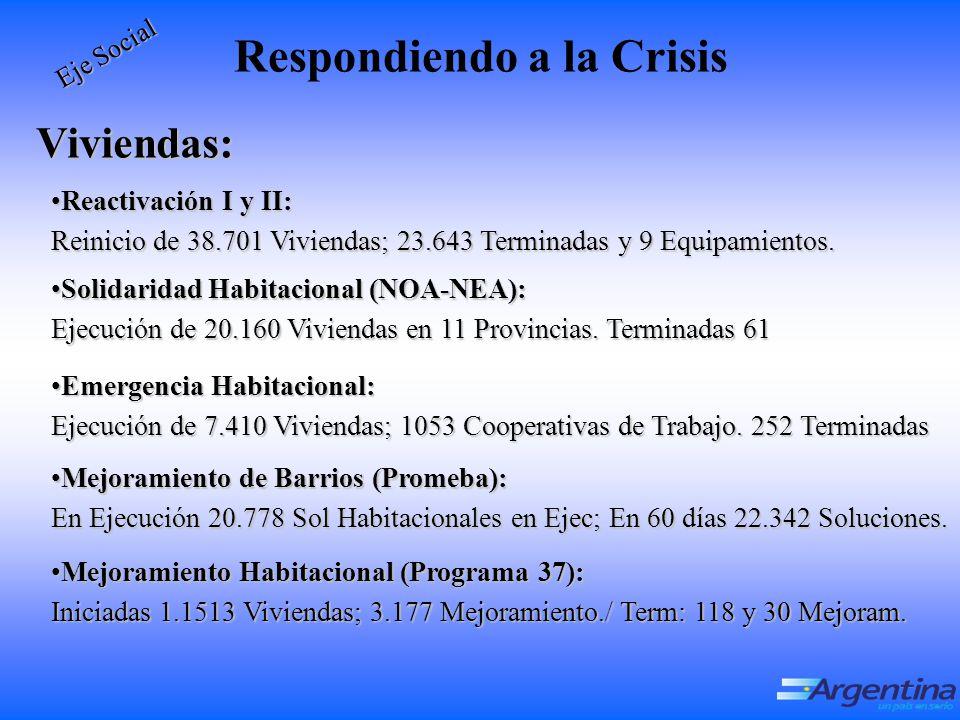 Respondiendo a la Crisis Viviendas: Reactivación I y II:Reactivación I y II: Reinicio de 38.701 Viviendas; 23.643 Terminadas y 9 Equipamientos.