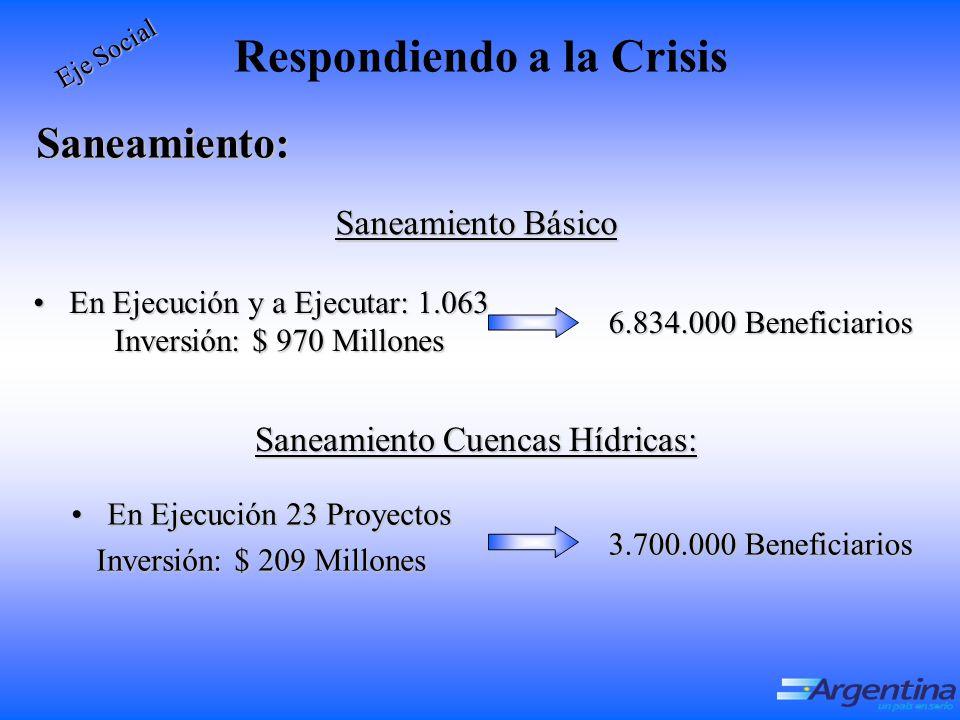 Respondiendo a la Crisis En Ejecución y a Ejecutar: 1.063 Inversión: $ 970 MillonesEn Ejecución y a Ejecutar: 1.063 Inversión: $ 970 Millones 6.834.000 Beneficiarios Saneamiento Cuencas Hídricas: Saneamiento Básico En Ejecución 23 ProyectosEn Ejecución 23 Proyectos Inversión: $ 209 Millones 3.700.000 Beneficiarios Saneamiento: Eje Social