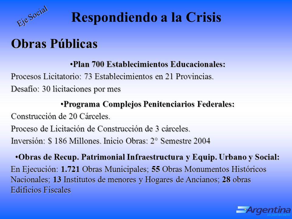 Respondiendo a la Crisis Obras Públicas Plan 700 Establecimientos Educacionales:Plan 700 Establecimientos Educacionales: Procesos Licitatorio: 73 Establecimientos en 21 Provincias.