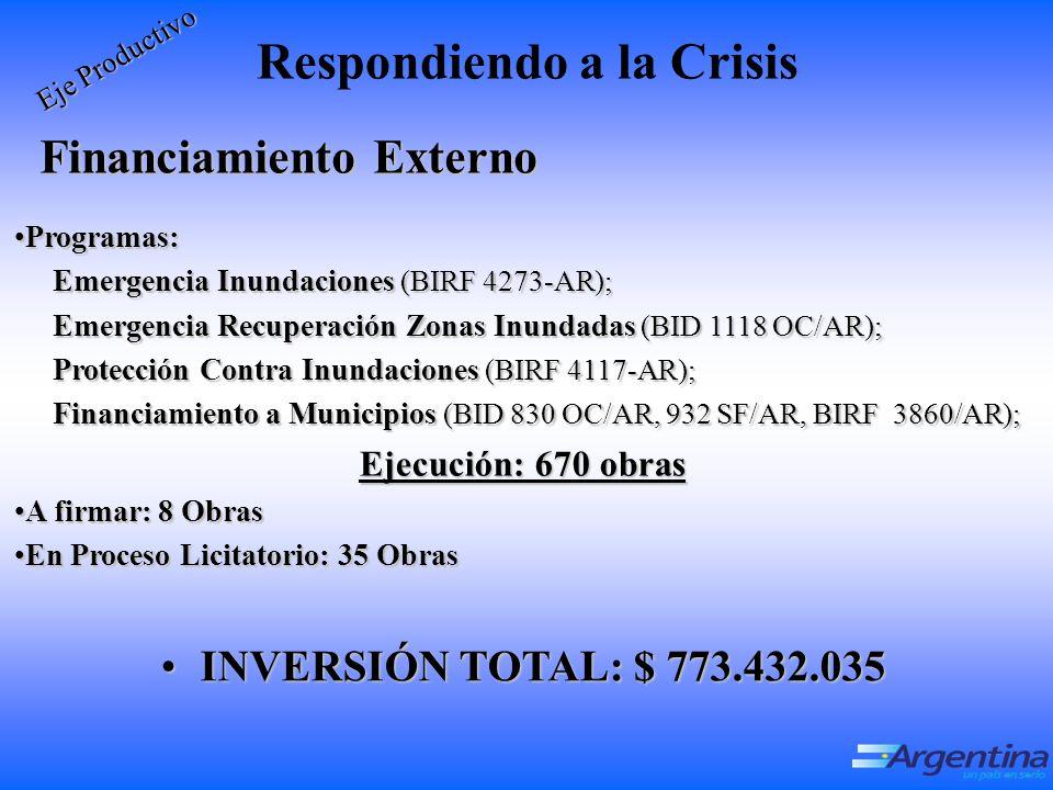 Respondiendo a la Crisis Financiamiento Externo Programas: Emergencia Inundaciones (BIRF 4273-AR); Emergencia Recuperación Zonas Inundadas (BID 1118 OC/AR); Protección Contra Inundaciones (BIRF 4117-AR); Financiamiento a Municipios (BID 830 OC/AR, 932 SF/AR, BIRF 3860/AR); Ejecución: 670 obras A firmar: 8 Obras En Proceso Licitatorio: 35 Obras INVERSIÓN TOTAL: $ 773.432.035 Eje Productivo