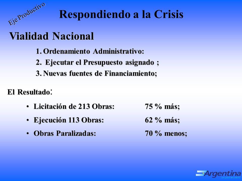 Respondiendo a la Crisis Vialidad Nacional 1.Ordenamiento Administrativo: 2.
