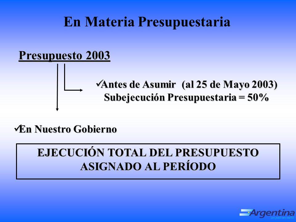 En Materia Presupuestaria EJECUCIÓN TOTAL DEL PRESUPUESTO ASIGNADO AL PERÍODO Presupuesto 2003 En Nuestro Gobierno En Nuestro Gobierno Antes de Asumir (al 25 de Mayo 2003) Subejecución Presupuestaria = 50% Antes de Asumir (al 25 de Mayo 2003) Subejecución Presupuestaria = 50%