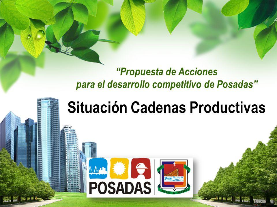 L/O/G/O Propuesta de Acciones para el desarrollo competitivo de Posadas Situación Cadenas Productivas