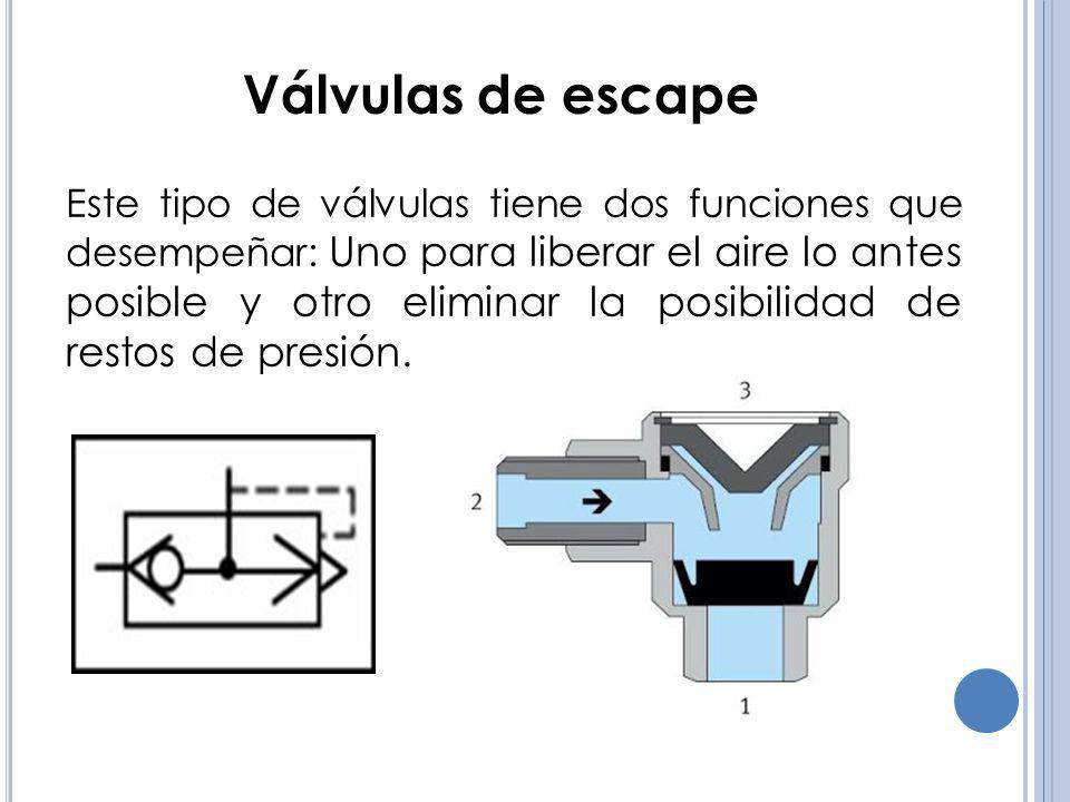 Válvulas de escape Este tipo de válvulas tiene dos funciones que desempeñar: Uno para liberar el aire lo antes posible y otro eliminar la posibilidad