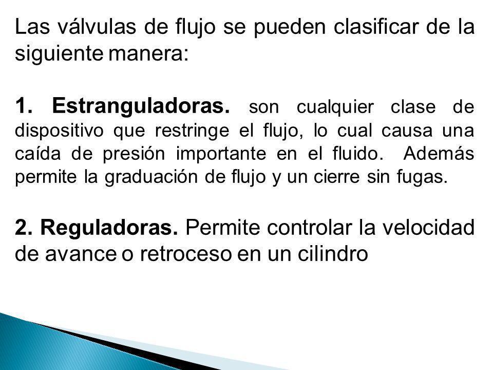Las válvulas de flujo se pueden clasificar de la siguiente manera: 1. Estranguladoras. son cualquier clase de dispositivo que restringe el flujo, lo c