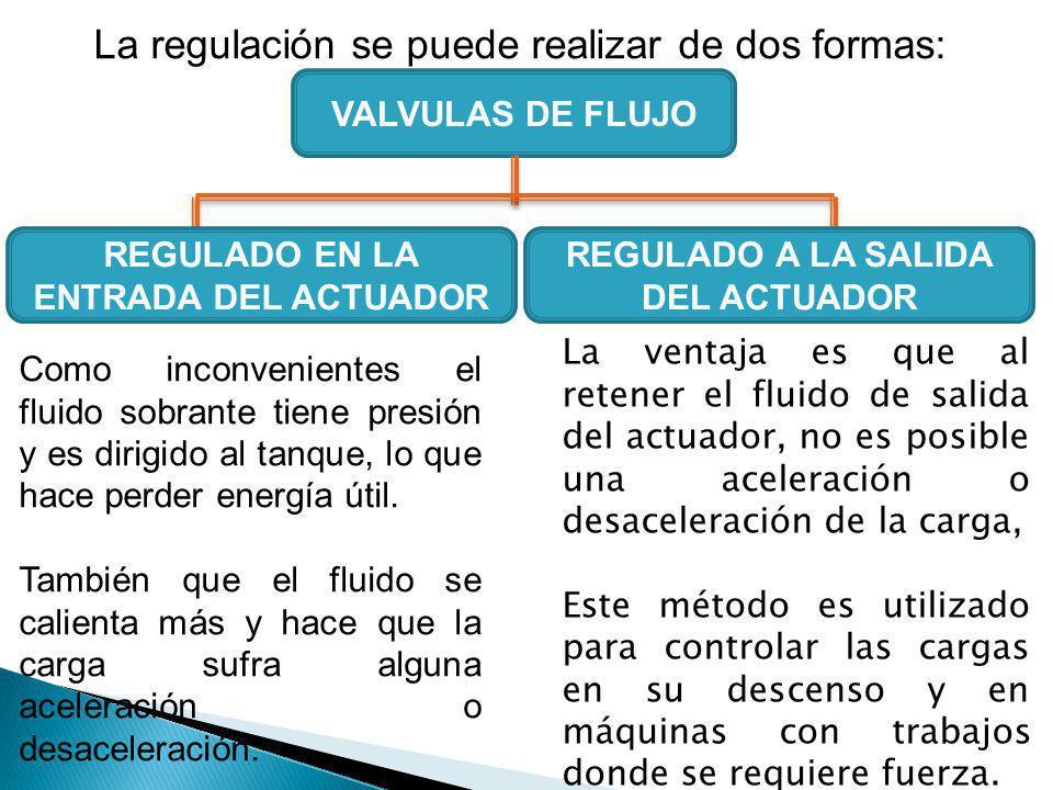 La regulación se puede realizar de dos formas: VALVULAS DE FLUJO REGULADO EN LA ENTRADA DEL ACTUADOR REGULADO A LA SALIDA DEL ACTUADOR Como inconvenie