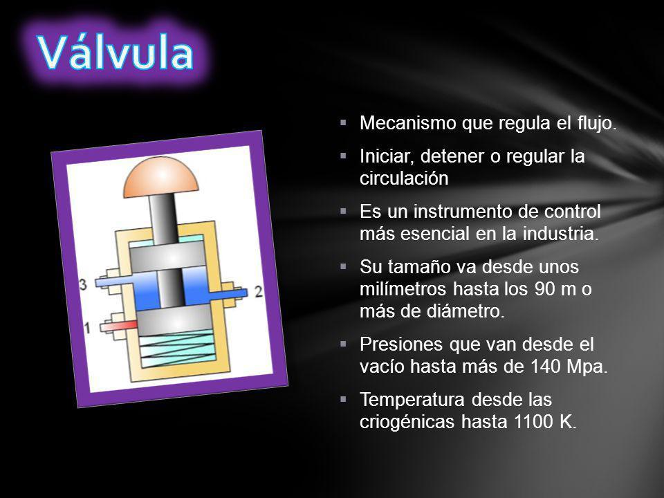 VALVULAS DE FLUJO Cuando deseamos regular y controlar la velocidad de un actuador hidráulico usamos una válvula de flujo.