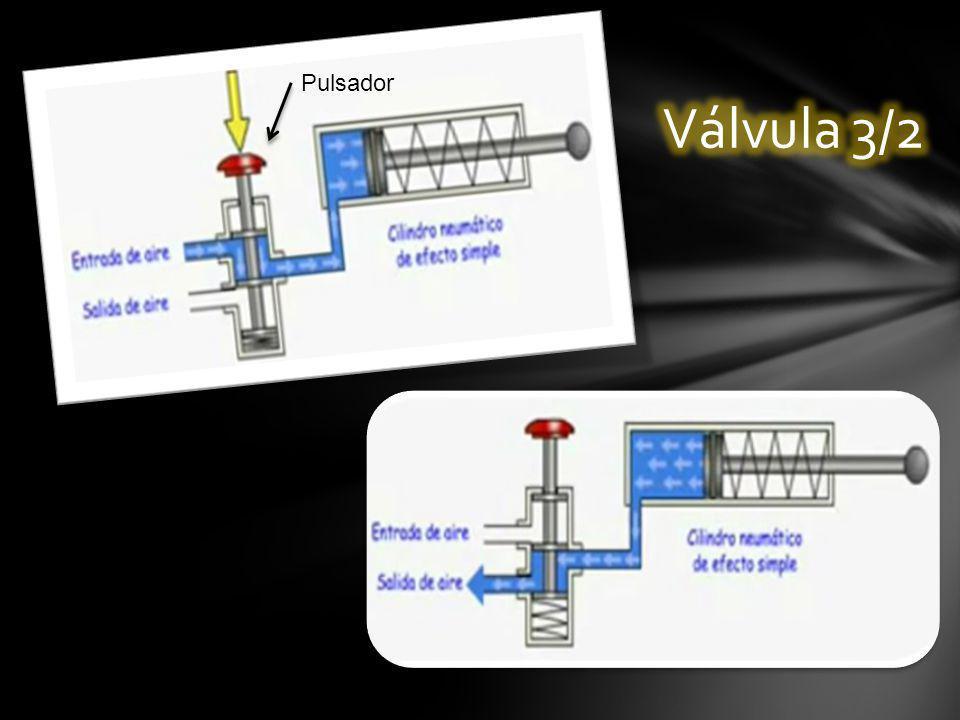 Las válvulas de flujo se pueden clasificar de la siguiente manera: 1.