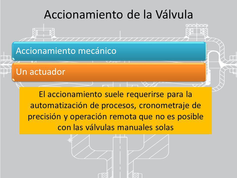 EléctricosNeumáticos El accionamiento de una válvula requiere de un dispositivo de montaje para adjuntar el actuador a la válvula y un dispositivo de acoplamiento para que sirva de interface entre el ingreso/salida del actuador con el vástago de la válvula.