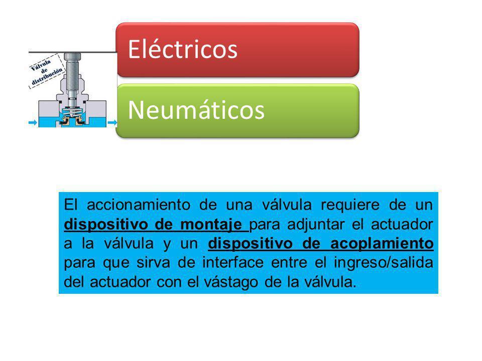EléctricosNeumáticos El accionamiento de una válvula requiere de un dispositivo de montaje para adjuntar el actuador a la válvula y un dispositivo de