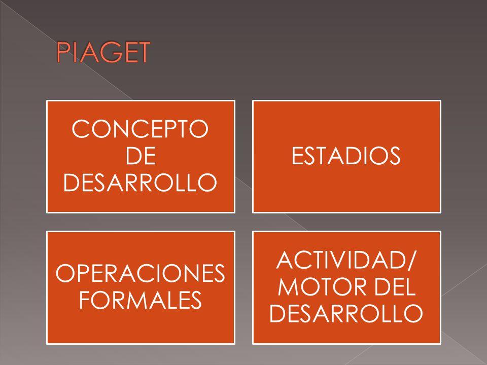 CONCEPTO DE DESARROLLO ESTADIOS OPERACIONES FORMALES ACTIVIDAD/ MOTOR DEL DESARROLLO