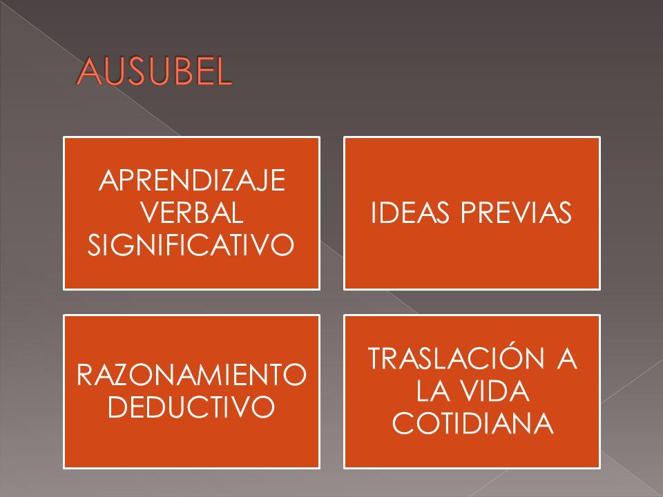 APRENDIZAJE VERBAL SIGNIFICATIVO IDEAS PREVIAS RAZONAMIENTO DEDUCTIVO TRASLACIÓN A LA VIDA COTIDIANA