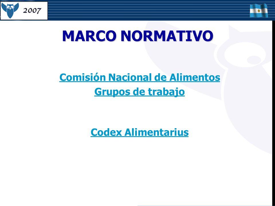 MARCO NORMATIVO Comisión Nacional de Alimentos Grupos de trabajo Codex Alimentarius