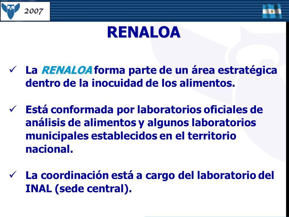Propender a la inocuidad y calidad de los alimentos Prevenir ETA Proteger la salud del consumidor Sistema Nacional de Control Fomentar la cooperación entre los laboratorios integrantes Hacer uso racional de los recursos Misión RENALOA