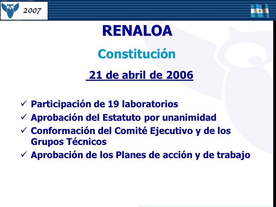 Constitución 21 de abril de 2006 Participación de 19 laboratorios Aprobación del Estatuto por unanimidad Conformación del Comité Ejecutivo y de los Grupos Técnicos Aprobación de los Planes de acción y de trabajo RENALOA